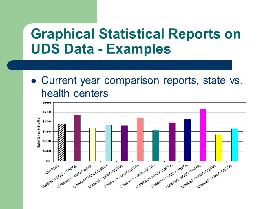 Graphical Statistical Reports on UDS Data - Examples Current year comparison reports, state vs. health centers