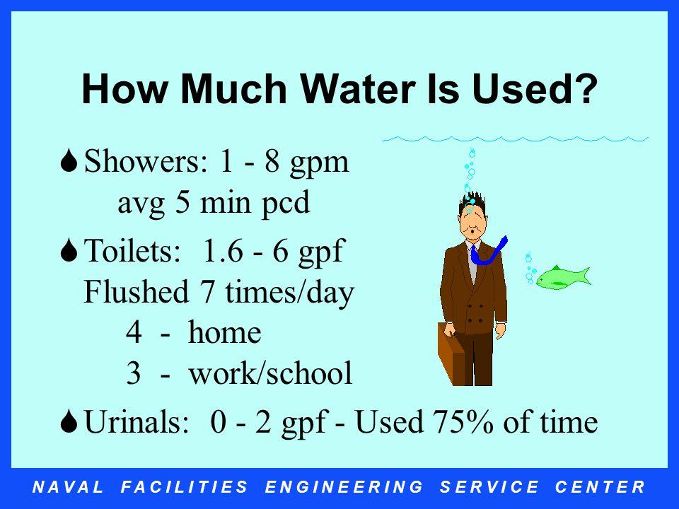 N A V A L F A C I L I T I E S E N G I N E E R I N G S E R V I C E C E N T E R How Much Water Is Used.