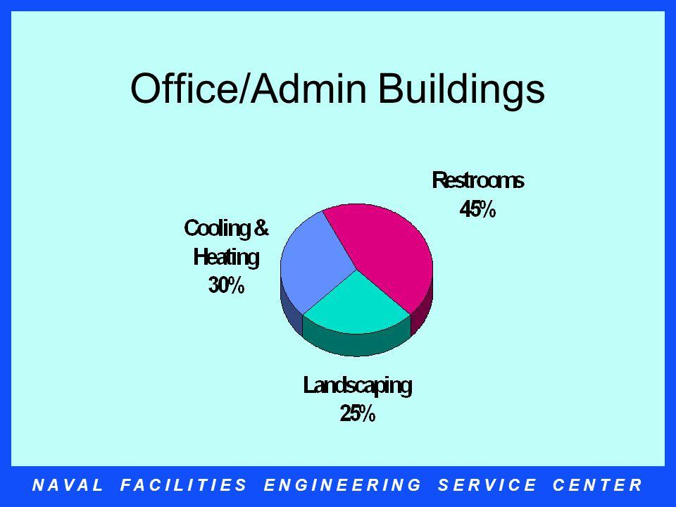 N A V A L F A C I L I T I E S E N G I N E E R I N G S E R V I C E C E N T E R Office/Admin Buildings