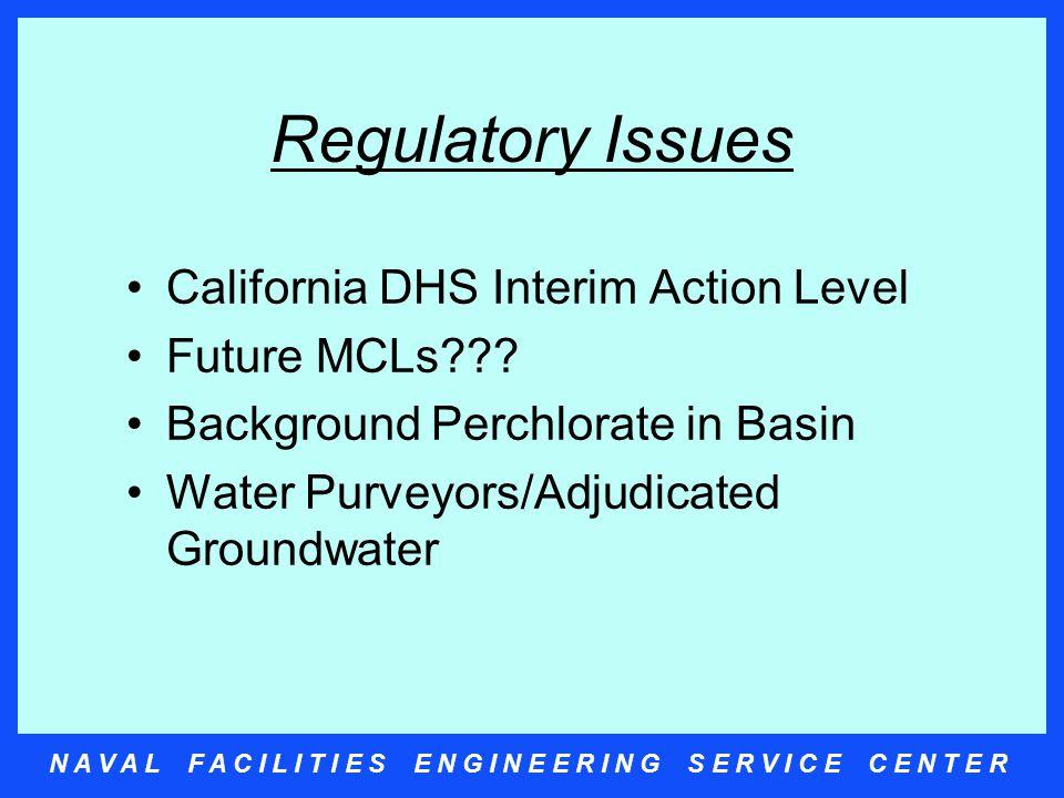 N A V A L F A C I L I T I E S E N G I N E E R I N G S E R V I C E C E N T E R Regulatory Issues California DHS Interim Action Level Future MCLs .