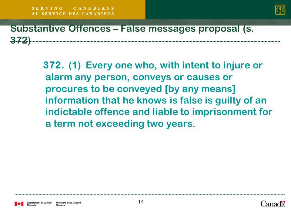 S E R V I N G C A N A D I A N S A U S E R V I C E D E S C A N A D I E N S 14 Substantive Offences – False messages proposal (s.