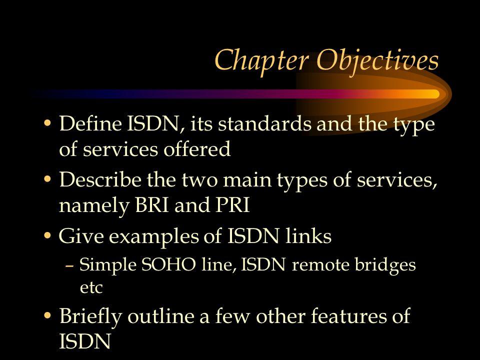 MODULE Sample ISDN Applications