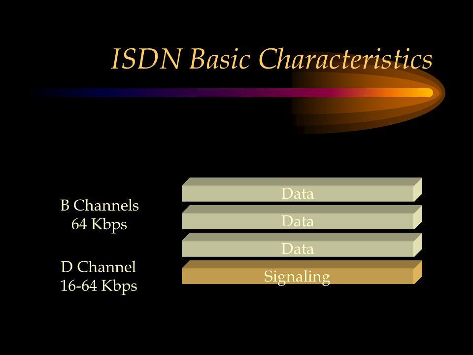 Inverse Multiplexing of B Channels B (64 Kbps) 128 Kbps Inverse Multiplexers