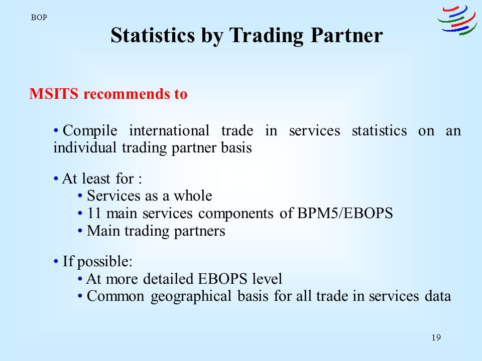 20 International Dissemination of BOP/EBOPS Statistics BOP
