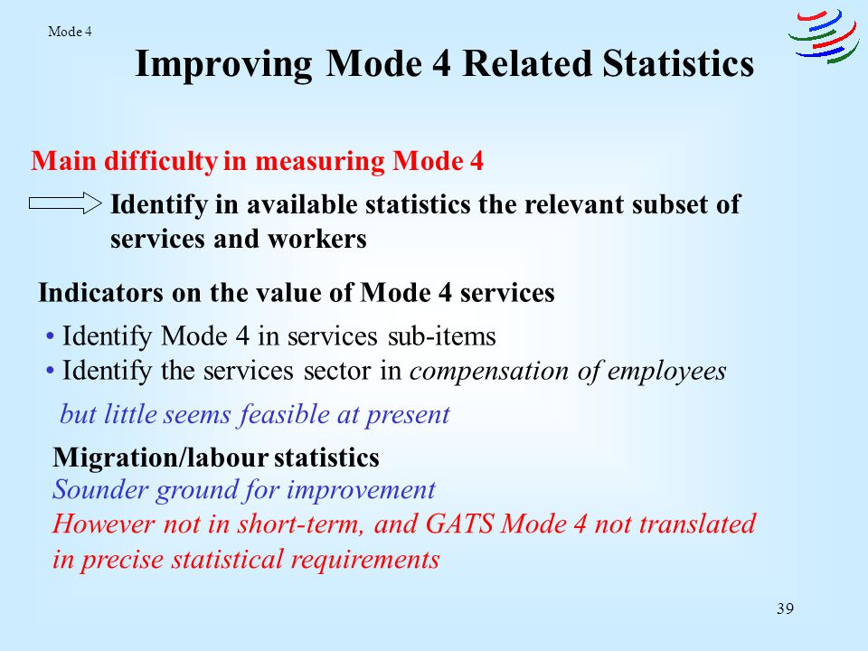 40 Summary: Modes of Supply and Statistical Domains Modes of supply