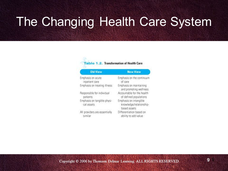 Copyright © 2006 by Thomson Delmar Learning. ALL RIGHTS RESERVED. 9 9 The Changing Health Care System