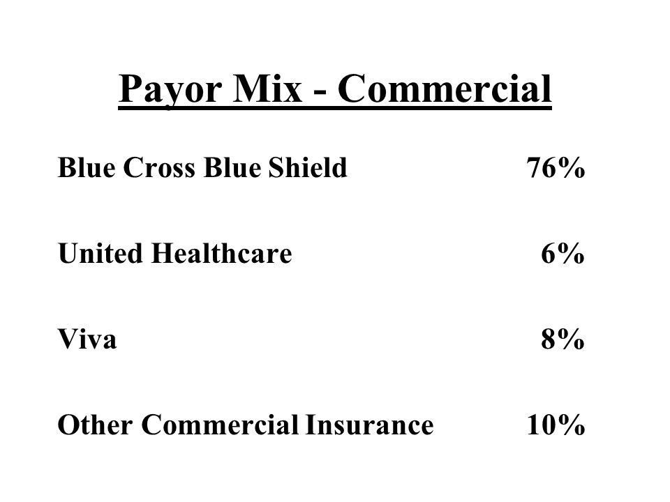 Payor Mix - Commercial Blue Cross Blue Shield76% United Healthcare 6% Viva 8% Other Commercial Insurance10%