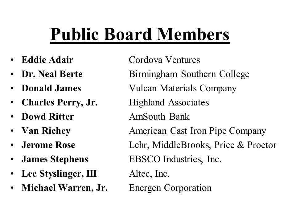 Public Board Members Eddie AdairCordova Ventures Dr. Neal BerteBirmingham Southern College Donald JamesVulcan Materials Company Charles Perry, Jr.High