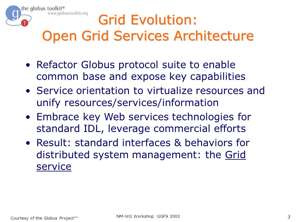 NM-WG Workshop GGF9 2003 14 Courtesy of the Globus Project™ OGSI Specification (cont.) HandleResolver portType Defines a means for resolving a GSH (Grid Service Handle) to a GSR (Grid Service Reference) –A GSH points to a Grid Service (GT3 uses a hostname-based GSH scheme) –A GSR specifies how to communicate with the Grid Service (GT3 currently supports SOAP over HTTP, so GSRs are in WSDL format) HandleResolver is an optional OGSI interface