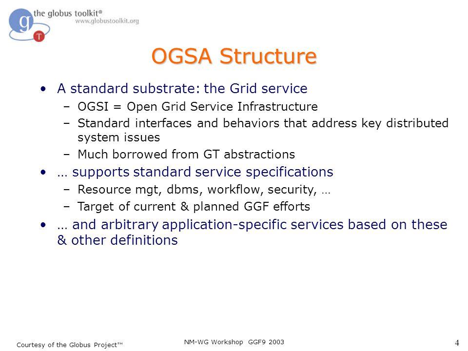 NM-WG Workshop GGF9 2003 45 Notification Sink Operations NotificationSink :: deliverNotification Deliver message to this service.