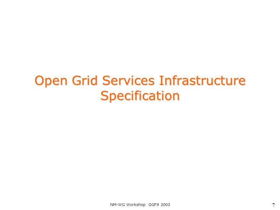 NM-WG Workshop GGF9 2003 18 Client A Service Creation Scenario Registry 1.