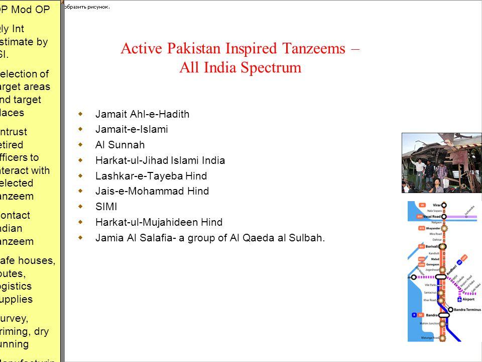 Active Pakistan Inspired Tanzeems – All India Spectrum  Jamait Ahl-e-Hadith  Jamait-e-Islami  Al Sunnah  Harkat-ul-Jihad Islami India  Lashkar-e-