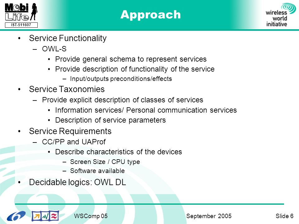 IST-511607 WSComp 05 September 2005Slide 6 Approach Service Functionality –OWL-S Provide general schema to represent services Provide description of functionality of the service –Input/outputs preconditions/effects Service Taxonomies –Provide explicit description of classes of services Information services/ Personal communication services Description of service parameters Service Requirements –CC/PP and UAProf Describe characteristics of the devices –Screen Size / CPU type –Software available Decidable logics: OWL DL