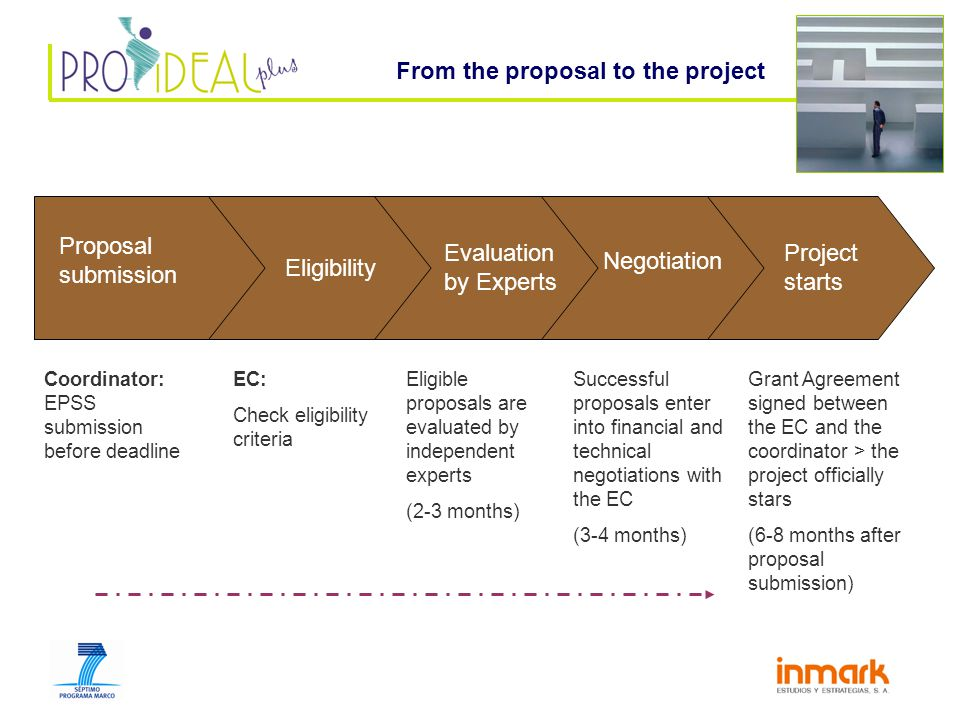 Proposal submission Eligibility Evaluation by Experts Negotiation Project starts Coordinator: EPSS submission before deadline EC: Check eligibility criteria Eligible proposals are evaluated by independent experts (2-3 months) Successful proposals enter into financial and technical negotiations with the EC (3-4 months) Grant Agreement signed between the EC and the coordinator > the project officially stars (6-8 months after proposal submission) From the proposal to the project