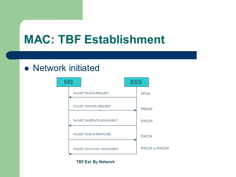 MAC: TBF Establishment Network initiated MSBSS PACKET PAGING REQUEST PPCH PACKET CHANNEL REQUEST PRACH PACKET PAGING RESPONSE PACCH PACKET DOWNLINK AS