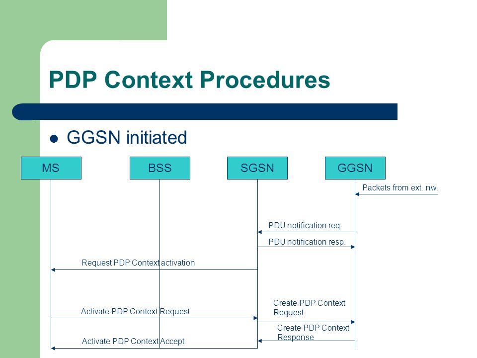 PDP Context Procedures GGSN initiated MSBSSSGSNGGSN Activate PDP Context Request Create PDP Context Request Create PDP Context Response Activate PDP C