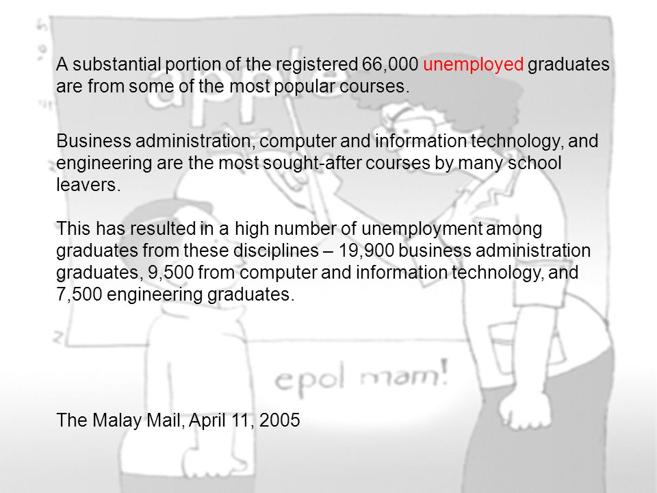 A substantial portion of the registered 66,000 unemployed graduates are from some of the most popular courses. Business administration, computer and i