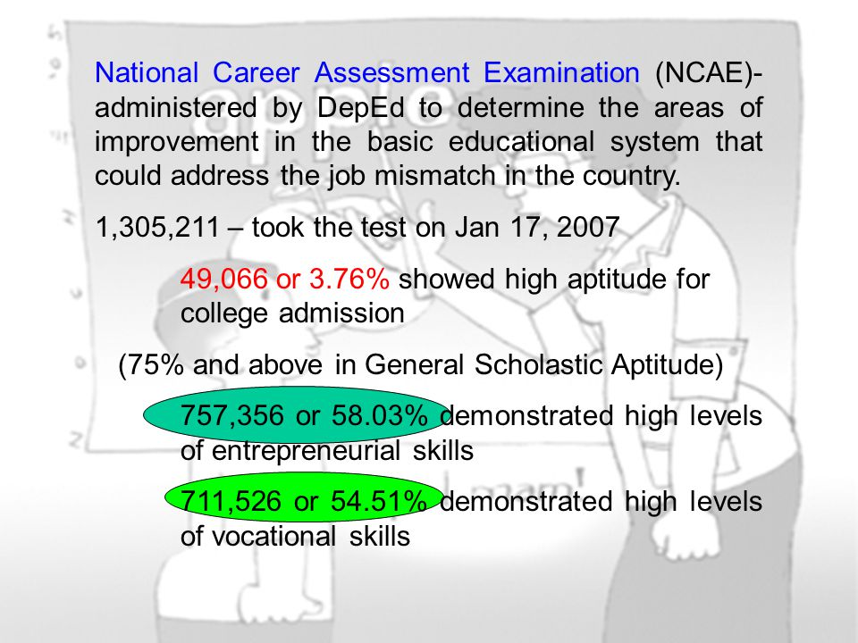 National Career Assessment Examination (NCAE)- administered by DepEd to determine the areas of improvement in the basic educational system that could