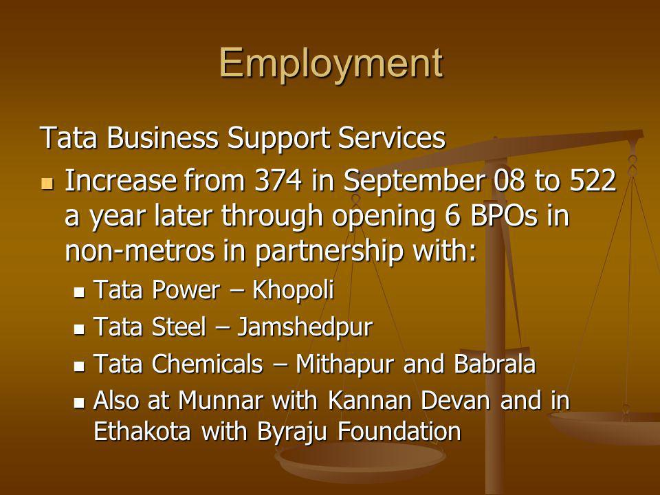 Employment Tata Business Support Services Increase from 374 in September 08 to 522 a year later through opening 6 BPOs in non-metros in partnership with: Increase from 374 in September 08 to 522 a year later through opening 6 BPOs in non-metros in partnership with: Tata Power – Khopoli Tata Power – Khopoli Tata Steel – Jamshedpur Tata Steel – Jamshedpur Tata Chemicals – Mithapur and Babrala Tata Chemicals – Mithapur and Babrala Also at Munnar with Kannan Devan and in Ethakota with Byraju Foundation Also at Munnar with Kannan Devan and in Ethakota with Byraju Foundation