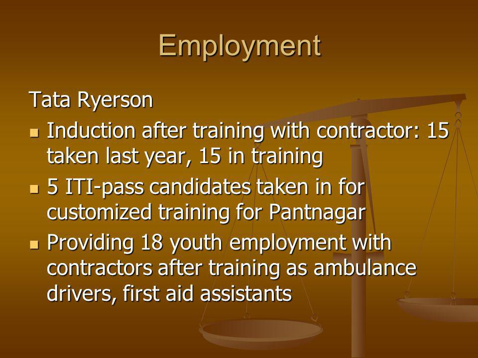 Employment Tata Ryerson Induction after training with contractor: 15 taken last year, 15 in training Induction after training with contractor: 15 taken last year, 15 in training 5 ITI-pass candidates taken in for customized training for Pantnagar 5 ITI-pass candidates taken in for customized training for Pantnagar Providing 18 youth employment with contractors after training as ambulance drivers, first aid assistants Providing 18 youth employment with contractors after training as ambulance drivers, first aid assistants