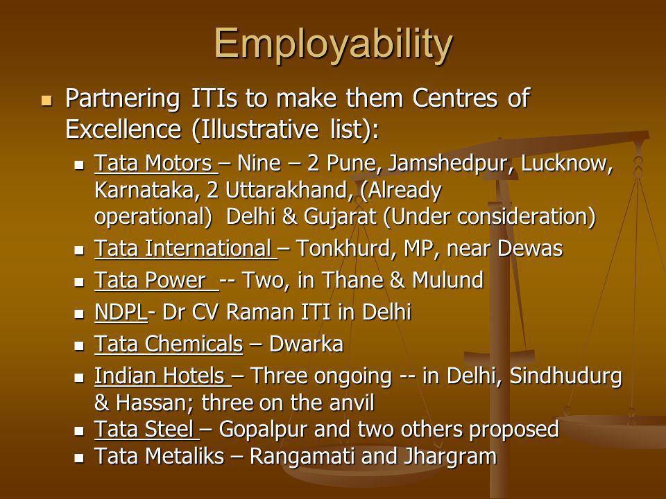 Employability Partnering ITIs to make them Centres of Excellence (Illustrative list): Partnering ITIs to make them Centres of Excellence (Illustrative list): Tata Motors – Nine – 2 Pune, Jamshedpur, Lucknow, Karnataka, 2 Uttarakhand, (Already operational) Delhi & Gujarat (Under consideration) Tata Motors – Nine – 2 Pune, Jamshedpur, Lucknow, Karnataka, 2 Uttarakhand, (Already operational) Delhi & Gujarat (Under consideration) Tata International – Tonkhurd, MP, near Dewas Tata International – Tonkhurd, MP, near Dewas Tata Power -- Two, in Thane & Mulund Tata Power -- Two, in Thane & Mulund NDPL- Dr CV Raman ITI in Delhi NDPL- Dr CV Raman ITI in Delhi Tata Chemicals – Dwarka Tata Chemicals – Dwarka Indian Hotels – Three ongoing -- in Delhi, Sindhudurg & Hassan; three on the anvil Indian Hotels – Three ongoing -- in Delhi, Sindhudurg & Hassan; three on the anvil Tata Steel – Gopalpur and two others proposed Tata Steel – Gopalpur and two others proposed Tata Metaliks – Rangamati and Jhargram Tata Metaliks – Rangamati and Jhargram