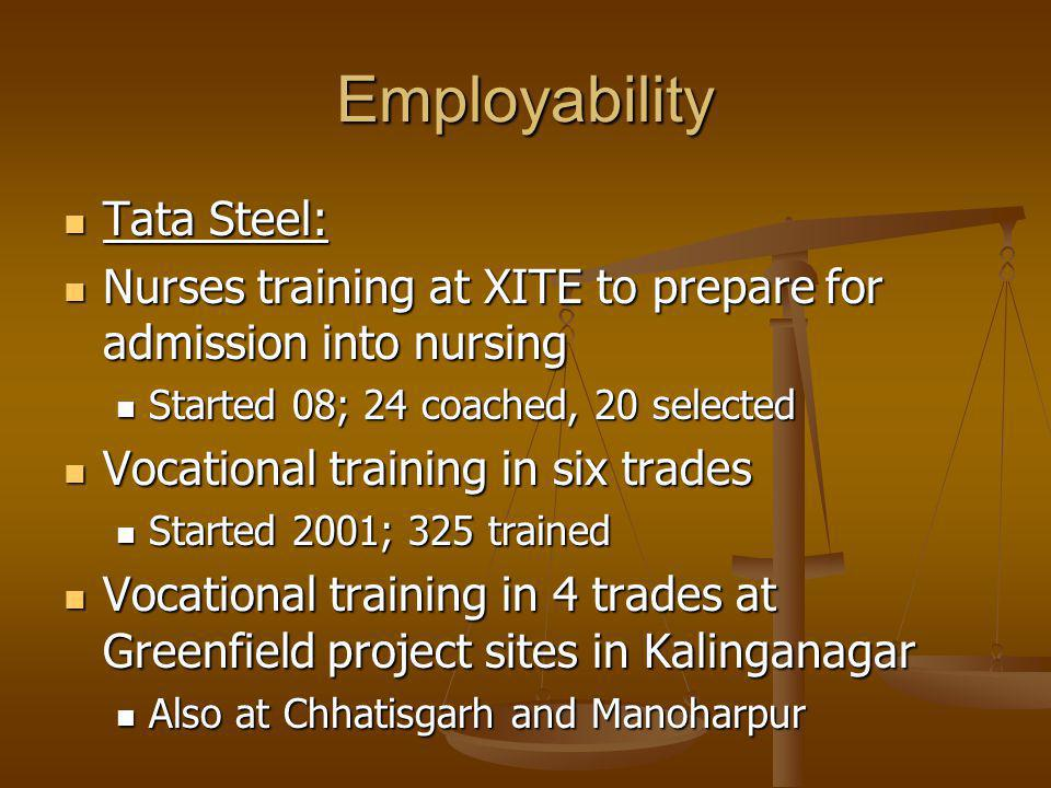 Employability Tata Steel: Tata Steel: Nurses training at XITE to prepare for admission into nursing Nurses training at XITE to prepare for admission into nursing Started 08; 24 coached, 20 selected Started 08; 24 coached, 20 selected Vocational training in six trades Vocational training in six trades Started 2001; 325 trained Started 2001; 325 trained Vocational training in 4 trades at Greenfield project sites in Kalinganagar Vocational training in 4 trades at Greenfield project sites in Kalinganagar Also at Chhatisgarh and Manoharpur Also at Chhatisgarh and Manoharpur
