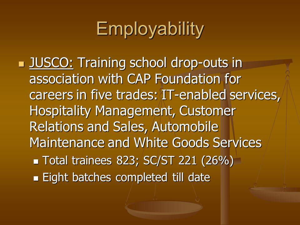 Employability JUSCO: Training school drop-outs in association with CAP Foundation for careers in five trades: IT-enabled services, Hospitality Management, Customer Relations and Sales, Automobile Maintenance and White Goods Services JUSCO: Training school drop-outs in association with CAP Foundation for careers in five trades: IT-enabled services, Hospitality Management, Customer Relations and Sales, Automobile Maintenance and White Goods Services Total trainees 823; SC/ST 221 (26%) Total trainees 823; SC/ST 221 (26%) Eight batches completed till date Eight batches completed till date