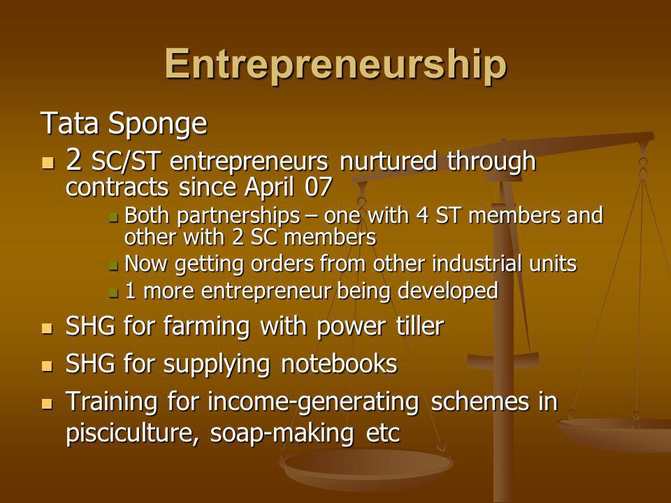 Entrepreneurship Tata Sponge 2 SC/ST entrepreneurs nurtured through contracts since April 07 2 SC/ST entrepreneurs nurtured through contracts since April 07 Both partnerships – one with 4 ST members and other with 2 SC members Both partnerships – one with 4 ST members and other with 2 SC members Now getting orders from other industrial units Now getting orders from other industrial units 1 more entrepreneur being developed 1 more entrepreneur being developed SHG for farming with power tiller SHG for farming with power tiller SHG for supplying notebooks SHG for supplying notebooks Training for income-generating schemes in pisciculture, soap-making etc Training for income-generating schemes in pisciculture, soap-making etc