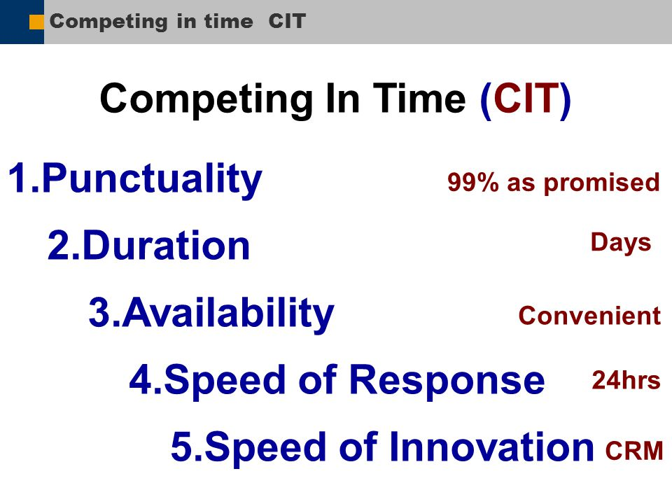 Competing in time CIT Competing In Time (CIT) 1.Punctuality 2.Duration 3.Availability 4.Speed of Response 5.Speed of Innovation 99% as promised Days C