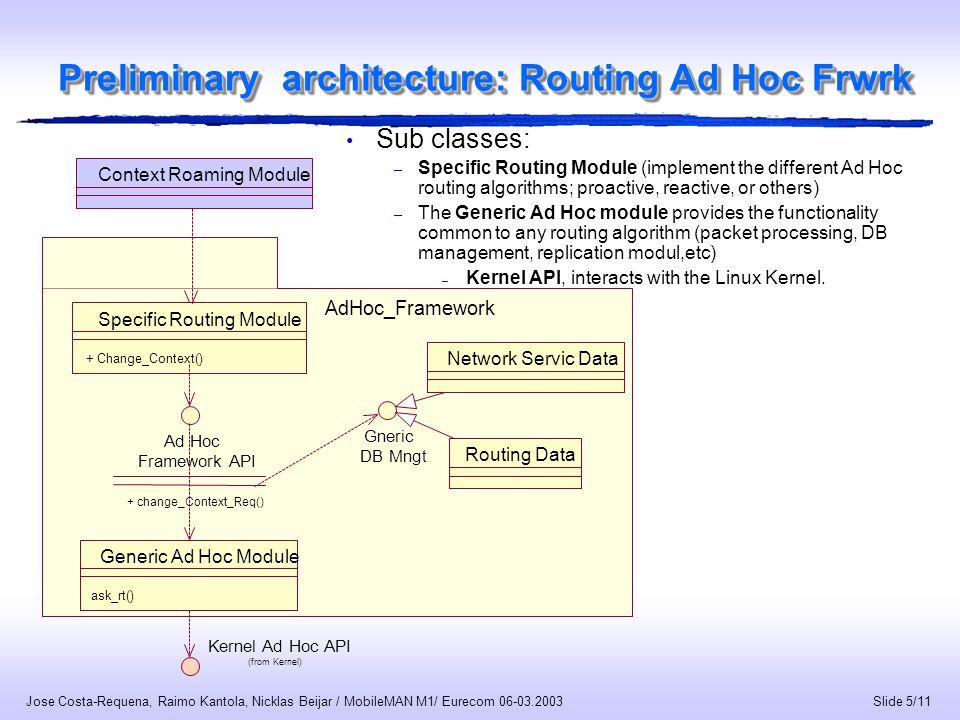 Slide 6/11 Jose Costa-Requena, Raimo Kantola, Nicklas Beijar / MobileMAN M1/ Eurecom 06-03.2003 Initial architecture: Kernel Ad Hoc module Sub classes: – Kernel API, interacts with the Linux Kernel.