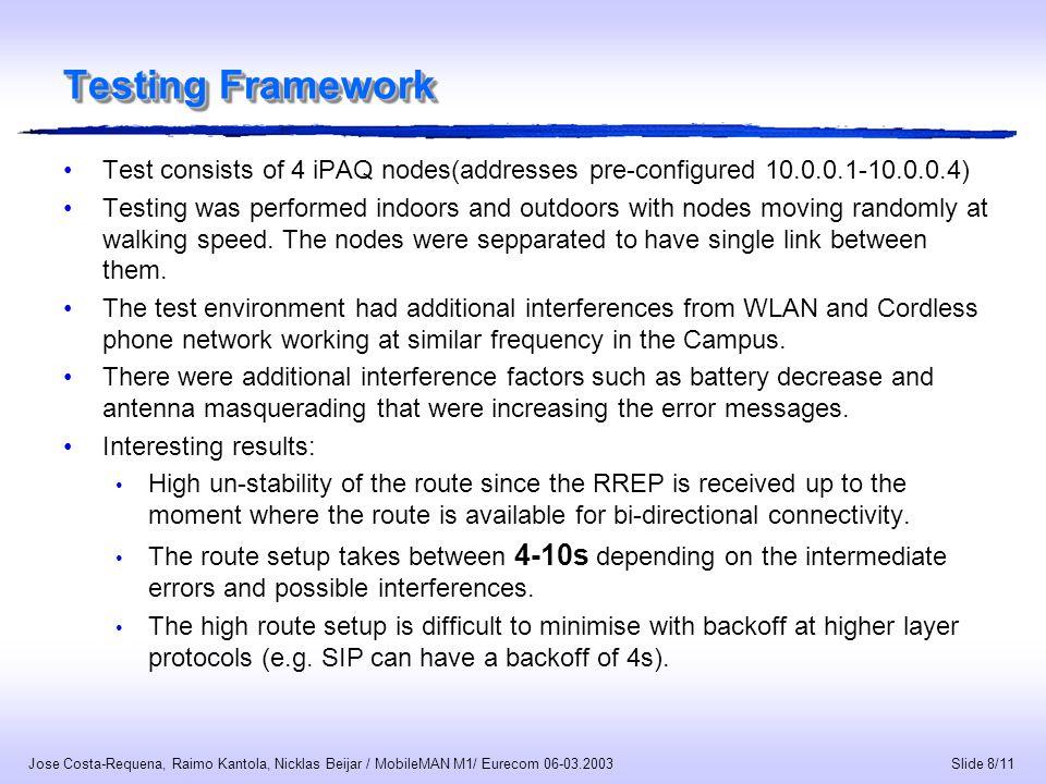 Slide 9/11 Jose Costa-Requena, Raimo Kantola, Nicklas Beijar / MobileMAN M1/ Eurecom 06-03.2003 Next steps(1/2): 1.Include a link state protocol into the actual framewrok (OSLR from INRIA).