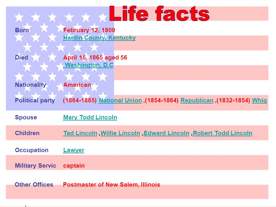February 12, 1809 Hardin County, Kentucky Hardin County, Kentucky Born April 15, 1865 aged 56 Washington, D.C.