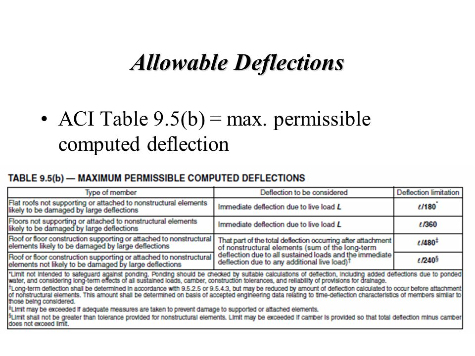 Allowable Deflections ACI Table 9.5(b) = max. permissible computed deflection