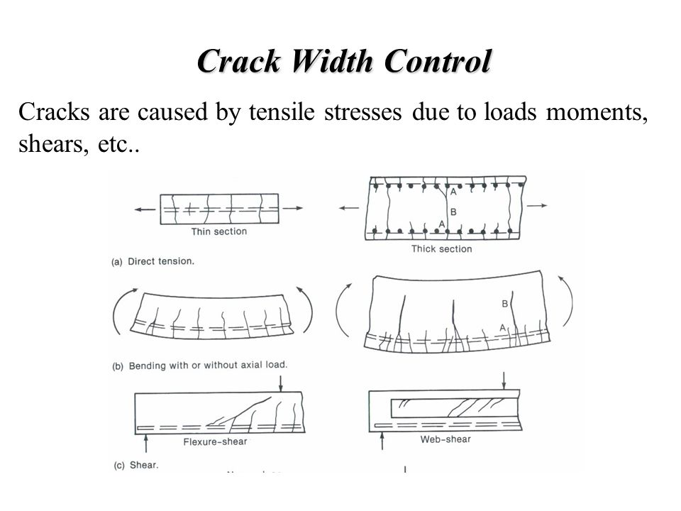 Crack Width Control Cracks are caused by tensile stresses due to loads moments, shears, etc..