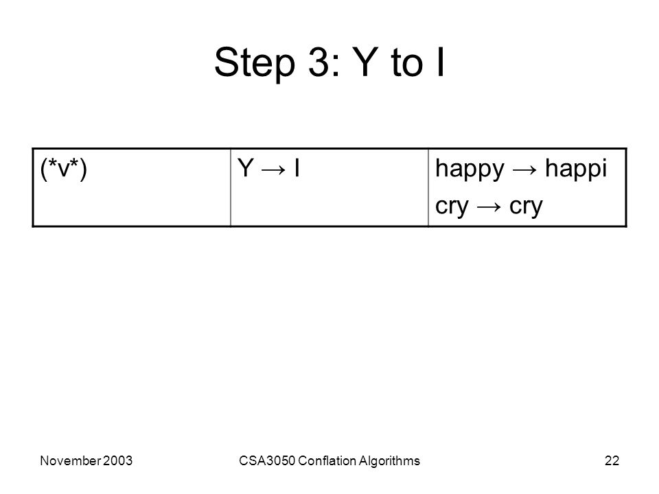 November 2003CSA3050 Conflation Algorithms22 Step 3: Y to I (*v*)Y → Ihappy → happi cry → cry