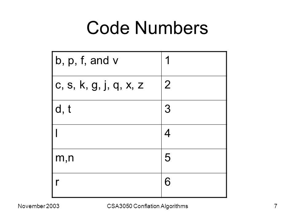 November 2003CSA3050 Conflation Algorithms7 Code Numbers b, p, f, and v1 c, s, k, g, j, q, x, z2 d, t3 l4 m,n5 r6
