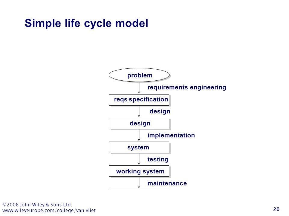 ©2008 John Wiley & Sons Ltd. www.wileyeurope.com/college/van vliet 20 Simple life cycle model problem reqs specification requirements engineering desi