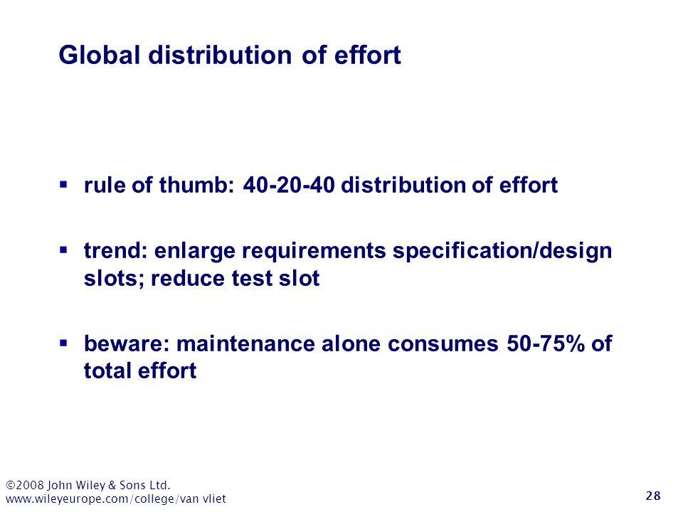 ©2008 John Wiley & Sons Ltd. www.wileyeurope.com/college/van vliet 28 Global distribution of effort  rule of thumb: 40-20-40 distribution of effort 