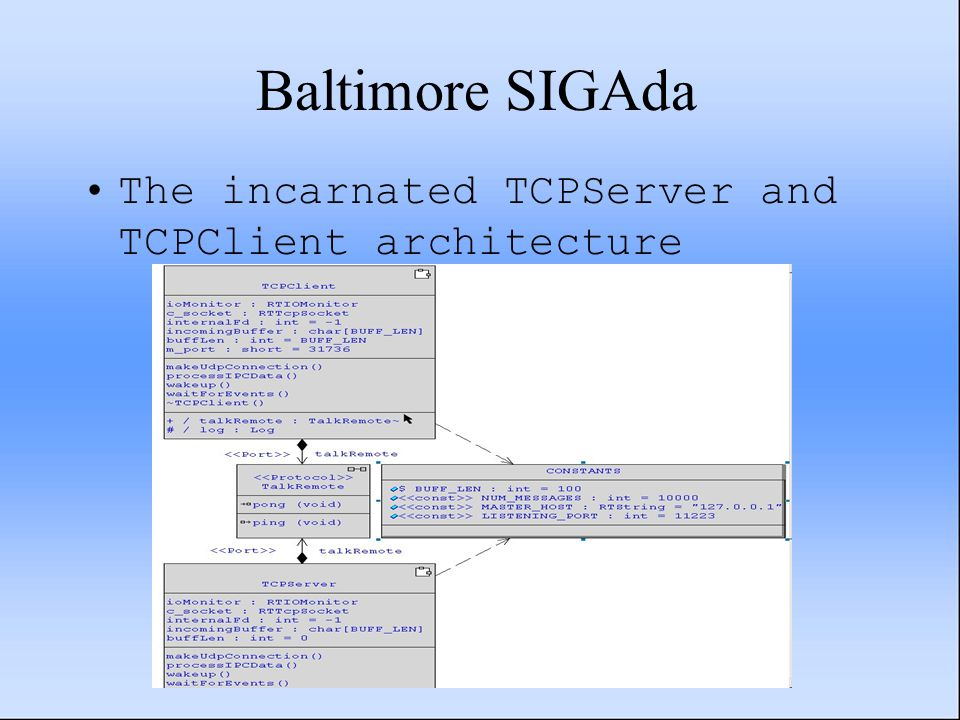 Baltimore SIGAda The incarnated TCPServer and TCPClient architecture