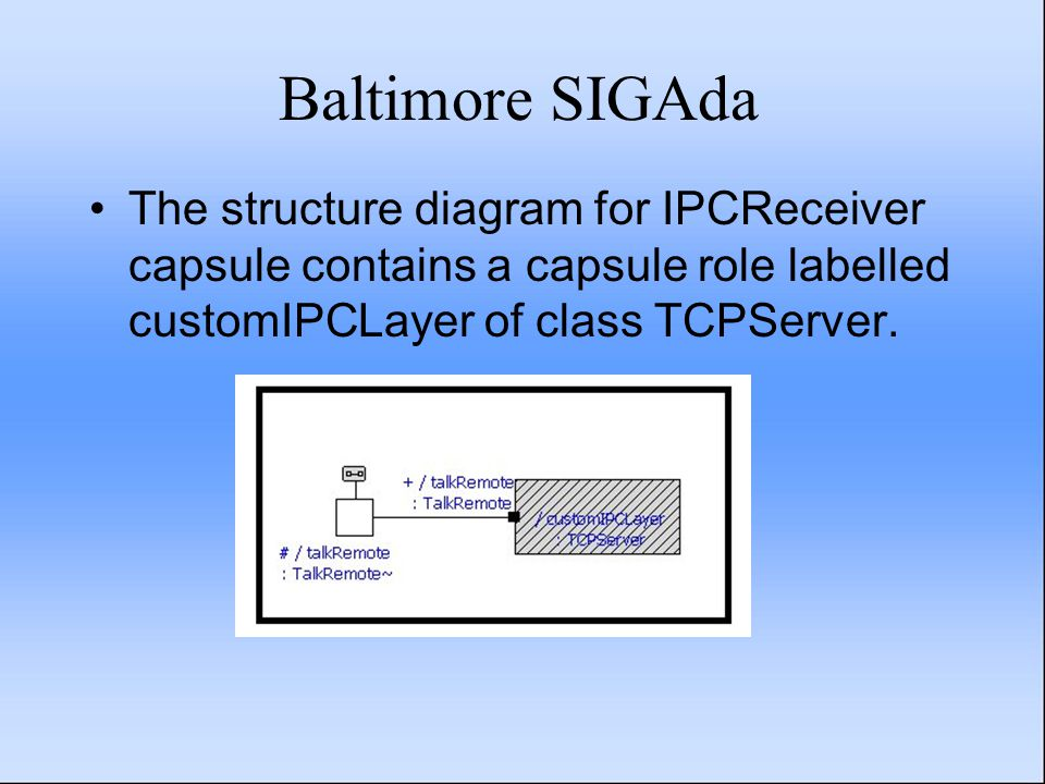 Baltimore SIGAda The structure diagram for IPCReceiver capsule contains a capsule role labelled customIPCLayer of class TCPServer.