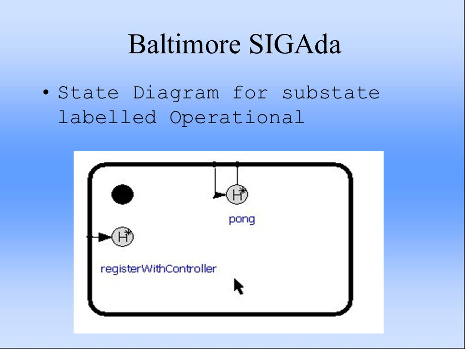 Baltimore SIGAda State Diagram for substate labelled Operational