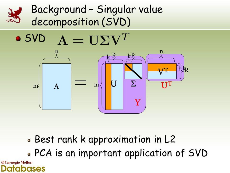 Y Background – Singular value decomposition (SVD) SVD Best rank k approximation in L2 PCA is an important application of SVD A m n  m n RR R U VTVT k