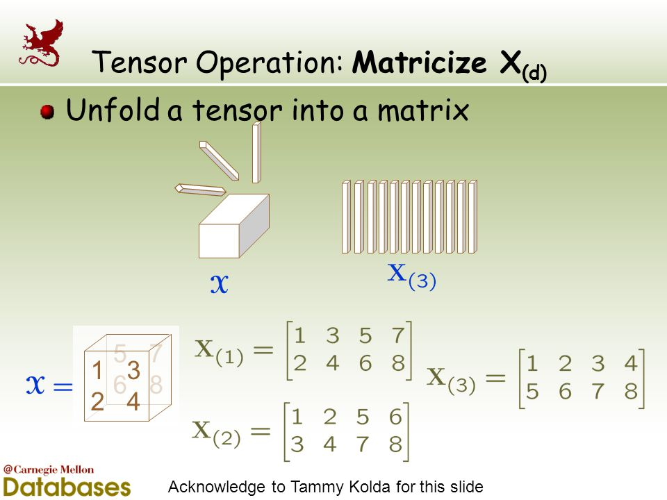 Tensor Operation: Matricize X (d) Unfold a tensor into a matrix 5 7 6 8 1 3 2 4 Acknowledge to Tammy Kolda for this slide