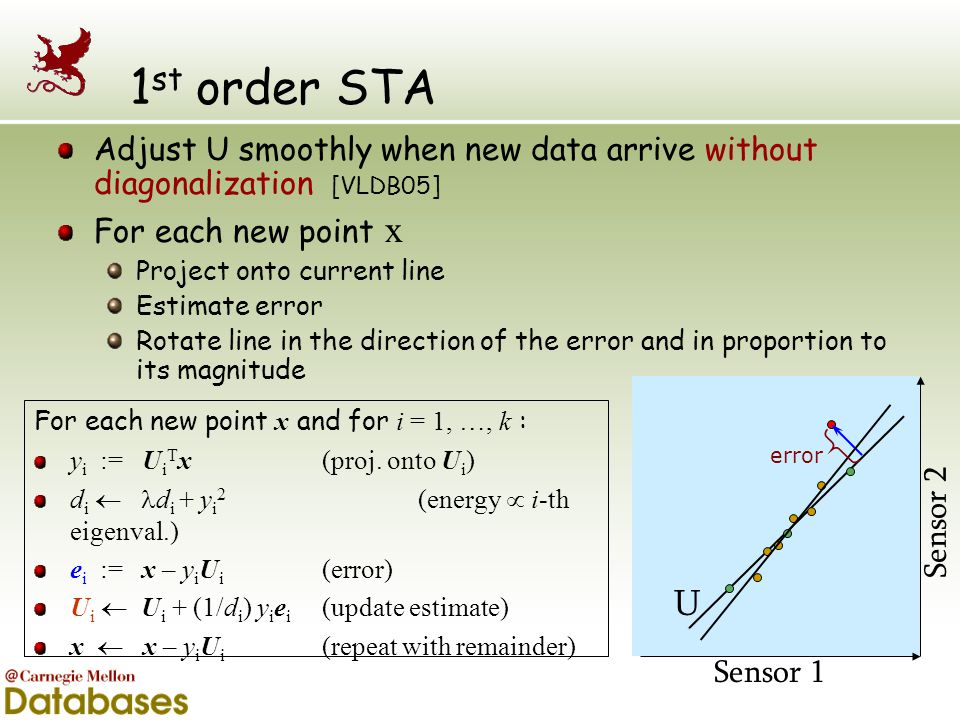 1 st order STA Adjust U smoothly when new data arrive without diagonalization [VLDB05] For each new point x Project onto current line Estimate error R