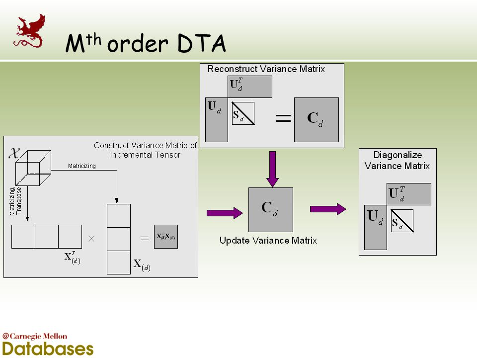 M th order DTA