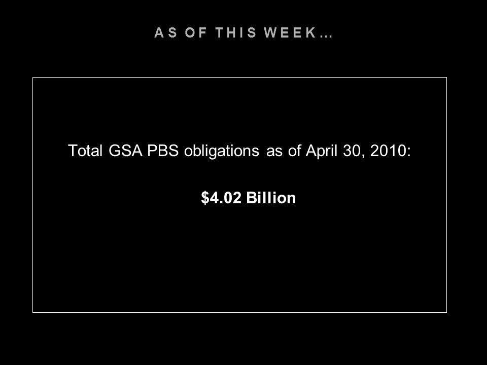 A S O F T H I S W E E K … Total GSA PBS obligations as of April 30, 2010: $4.02 Billion