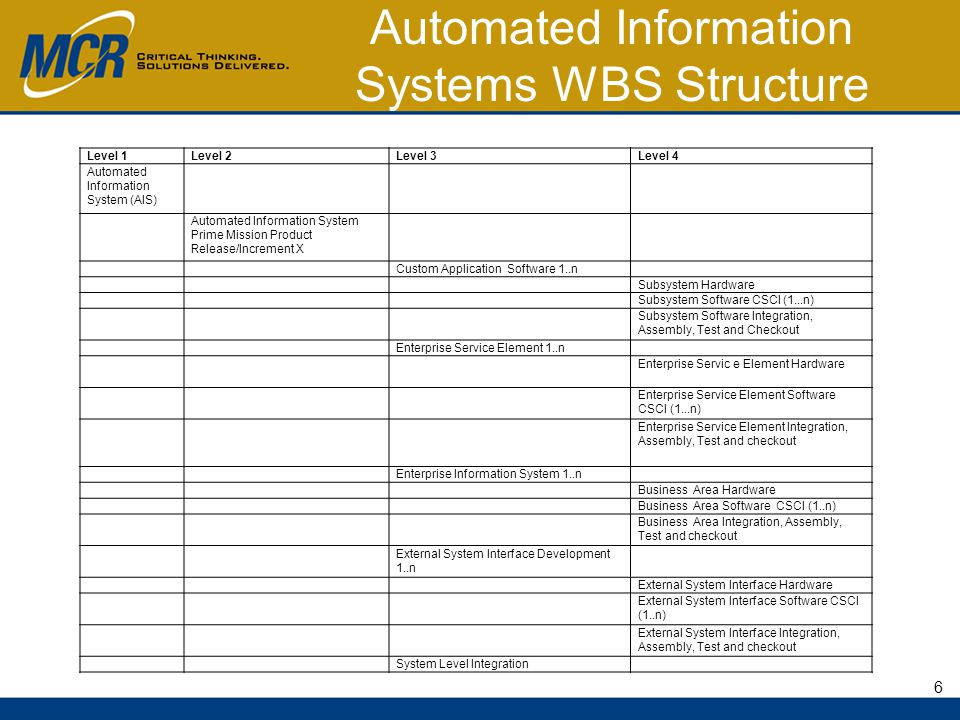 Automated Information Systems WBS Structure 6 Level 1Level 2Level 3Level 4 Automated Information System (AIS) Automated Information System Prime Missi