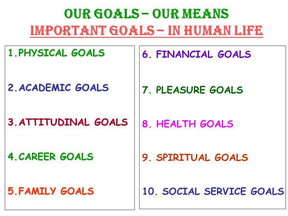 OUR GOALS – OUR MEANS IMPORTANT GOALS – IN HUMAN LIFE 6. FINANCIAL GOALS 7. PLEASURE GOALS 8. HEALTH GOALS 9. SPIRITUAL GOALS 10. SOCIAL SERVICE GOALS