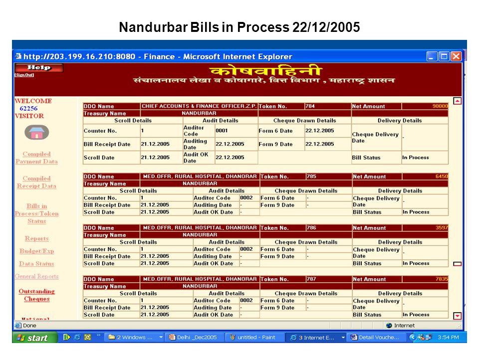 Nandurbar Bills in Process 22/12/2005