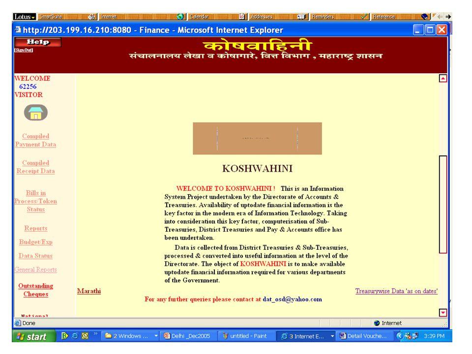 Koshwahini Modules